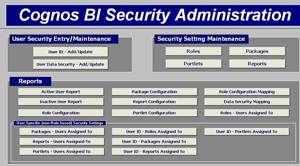 Cognos BI Security Administration App
